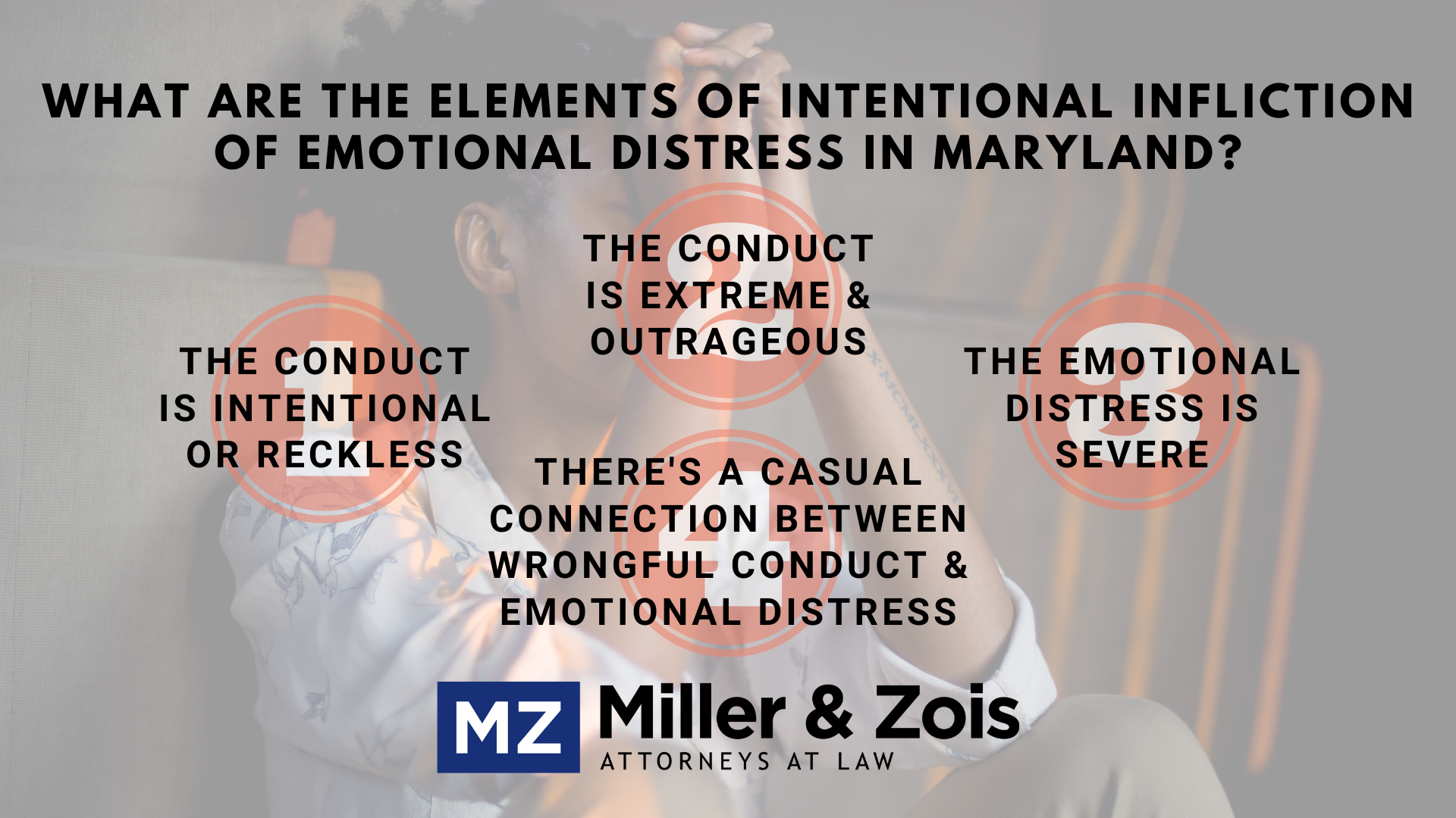 emotional distress in Maryland