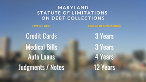 debt statute of limitations maryland